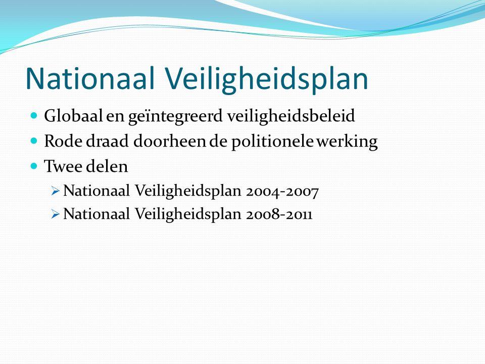 Nationaal Veiligheidsplan Globaal en geïntegreerd veiligheidsbeleid Rode draad doorheen de politionele werking Twee delen  Nationaal Veiligheidsplan