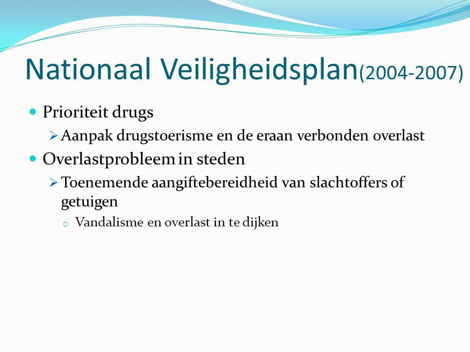 Nationaal Veiligheidsplan (2004-2007) Prioriteit drugs  Aanpak drugstoerisme en de eraan verbonden overlast Overlastprobleem in steden  Toenemende a