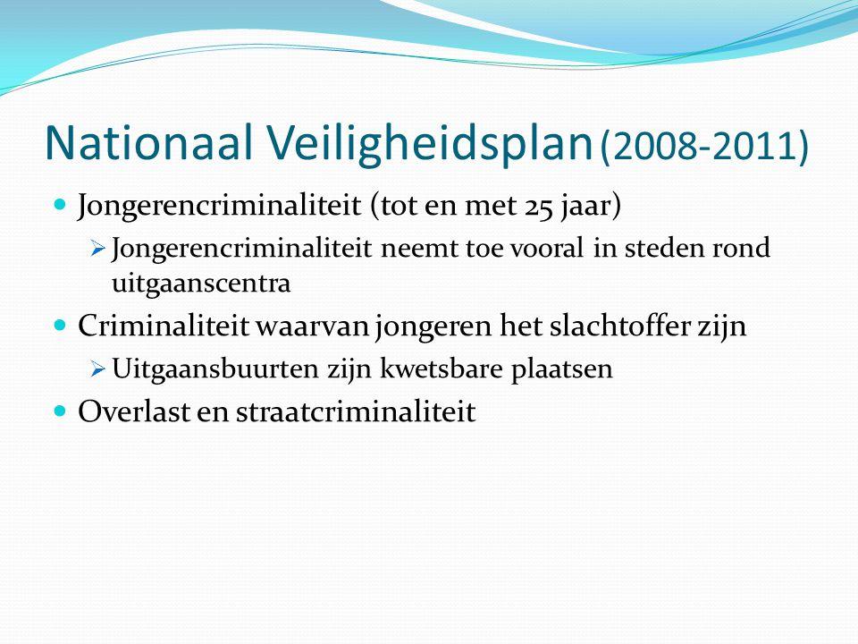 Nationaal Veiligheidsplan (2008-2011) Jongerencriminaliteit (tot en met 25 jaar)  Jongerencriminaliteit neemt toe vooral in steden rond uitgaanscentr