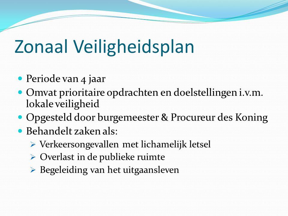 Zonaal Veiligheidsplan Periode van 4 jaar Omvat prioritaire opdrachten en doelstellingen i.v.m. lokale veiligheid Opgesteld door burgemeester & Procur