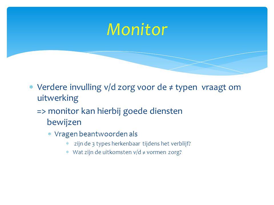  Verdere invulling v/d zorg voor de ≠ typen vraagt om uitwerking => monitor kan hierbij goede diensten bewijzen  Vragen beantwoorden als  zijn de 3 types herkenbaar tijdens het verblijf.