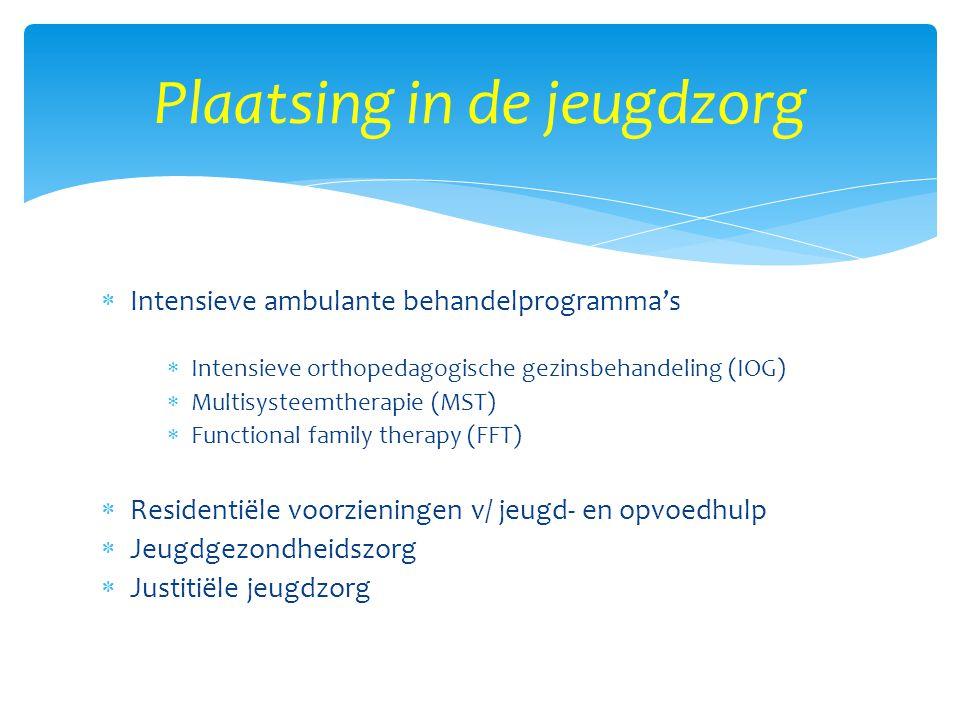  Intensieve ambulante behandelprogramma's  Intensieve orthopedagogische gezinsbehandeling (IOG)  Multisysteemtherapie (MST)  Functional family therapy (FFT)  Residentiële voorzieningen v/ jeugd- en opvoedhulp  Jeugdgezondheidszorg  Justitiële jeugdzorg Plaatsing in de jeugdzorg