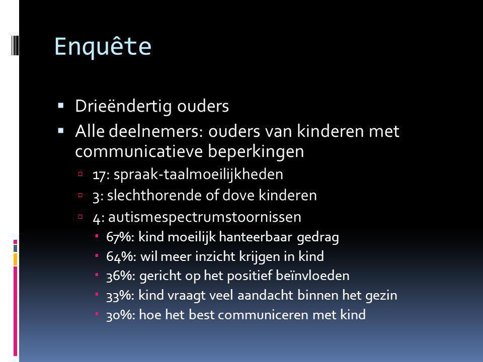 Enquête  Drieëndertig ouders  Alle deelnemers: ouders van kinderen met communicatieve beperkingen  17: spraak-taalmoeilijkheden  3: slechthorende