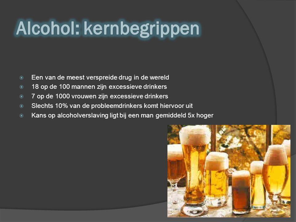  Een van de meest verspreide drug in de wereld  18 op de 100 mannen zijn excessieve drinkers  7 op de 1000 vrouwen zijn excessieve drinkers  Slechts 10% van de probleemdrinkers komt hiervoor uit  Kans op alcoholverslaving ligt bij een man gemiddeld 5x hoger