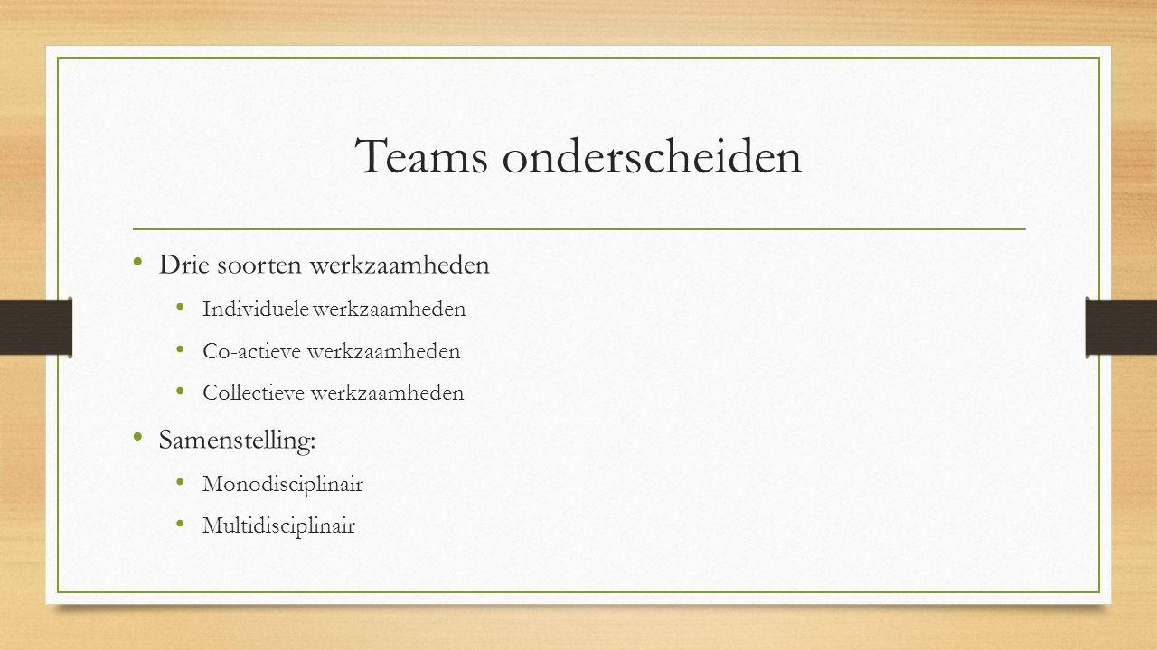 Teams onderscheiden (2) Samenhangend criteria de aard van het werk De mate van professionalisering van het werk Omvang Bestaansduur De wijze van aansturing