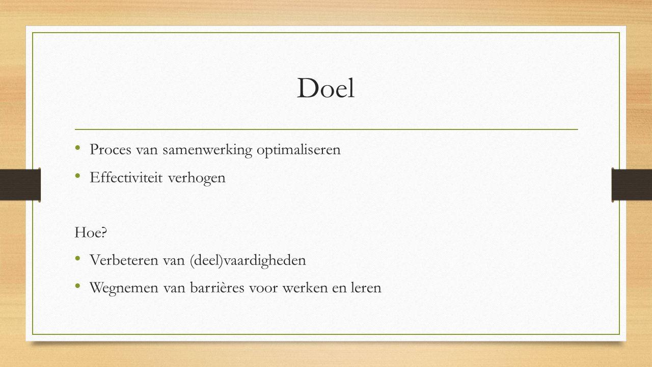 Algemene informatie Naam Teambegeleiding: de introductie Auteur Hans Bennink Boek Supervisie en Coaching