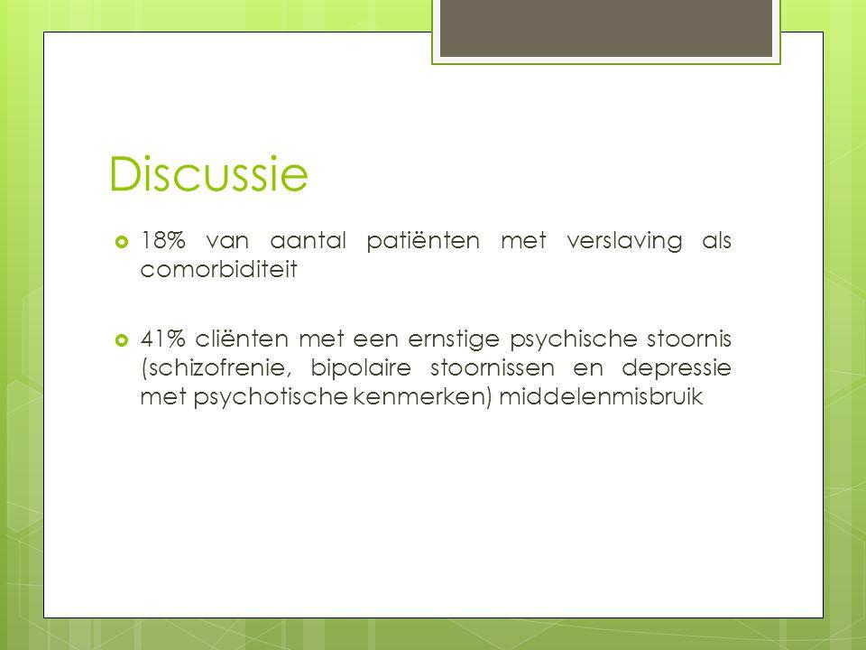 Discussie  18% van aantal patiënten met verslaving als comorbiditeit  41% cliënten met een ernstige psychische stoornis (schizofrenie, bipolaire stoornissen en depressie met psychotische kenmerken) middelenmisbruik