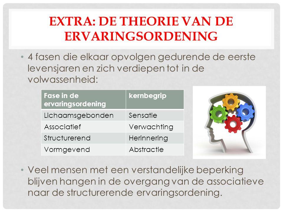 EXTRA: DE THEORIE VAN DE ERVARINGSORDENING 4 fasen die elkaar opvolgen gedurende de eerste levensjaren en zich verdiepen tot in de volwassenheid: Veel