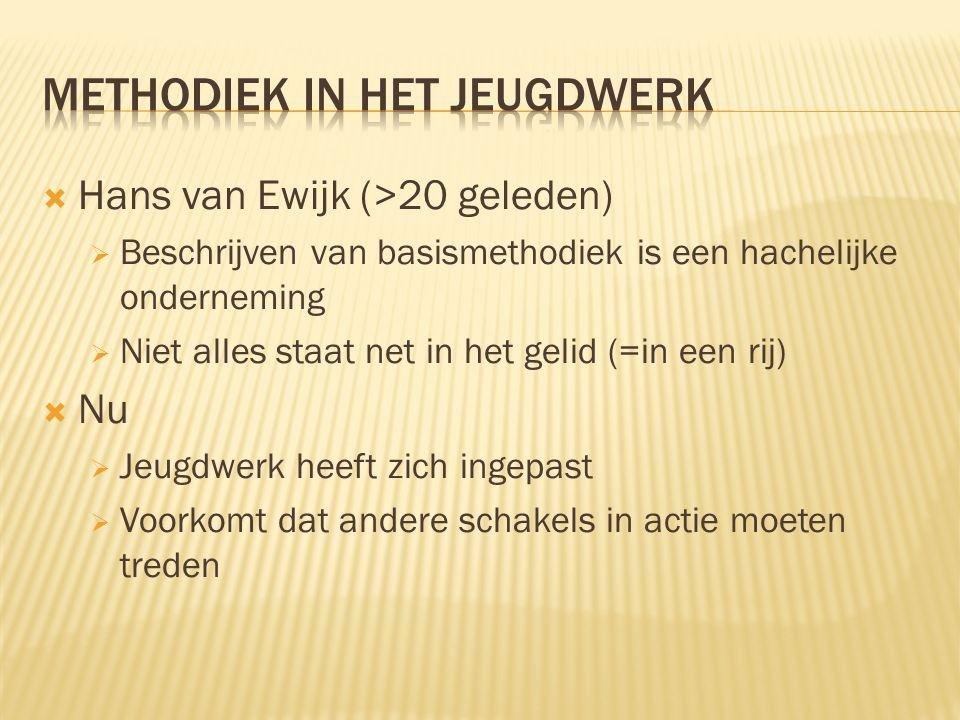  Hans van Ewijk (>20 geleden)  Beschrijven van basismethodiek is een hachelijke onderneming  Niet alles staat net in het gelid (=in een rij)  Nu  Jeugdwerk heeft zich ingepast  Voorkomt dat andere schakels in actie moeten treden