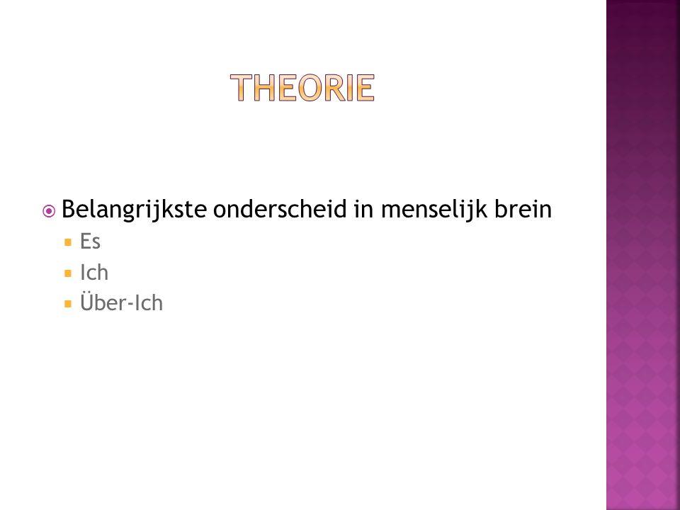  Belangrijkste onderscheid in menselijk brein  Es  Ich  Über-Ich