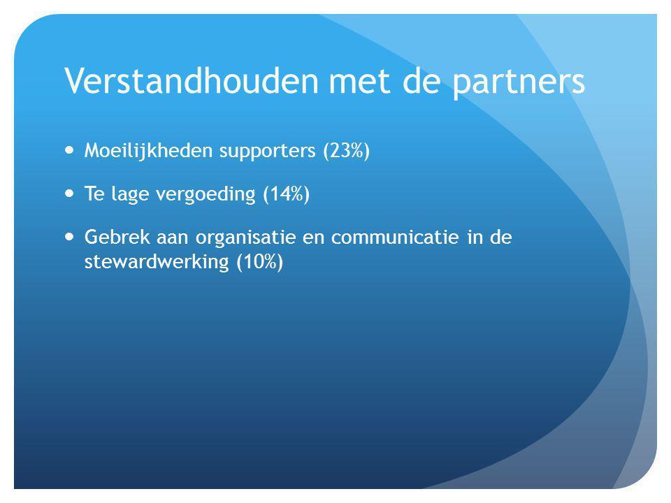 Moeilijkheden supporters (23%) Te lage vergoeding (14%) Gebrek aan organisatie en communicatie in de stewardwerking (10%) Verstandhouden met de partners