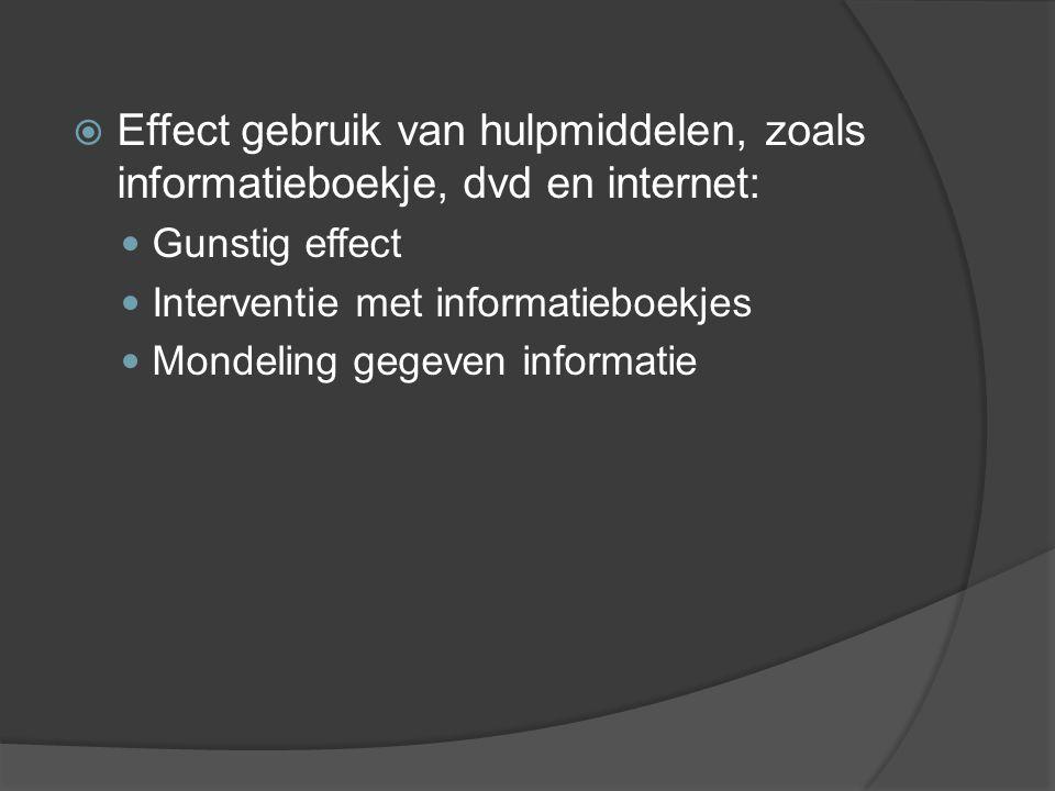  Effect gebruik van hulpmiddelen, zoals informatieboekje, dvd en internet: Gunstig effect Interventie met informatieboekjes Mondeling gegeven informa