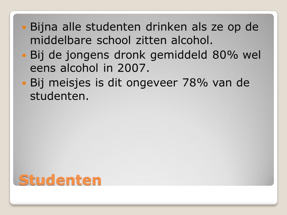 Studenten Bijna alle studenten drinken als ze op de middelbare school zitten alcohol.