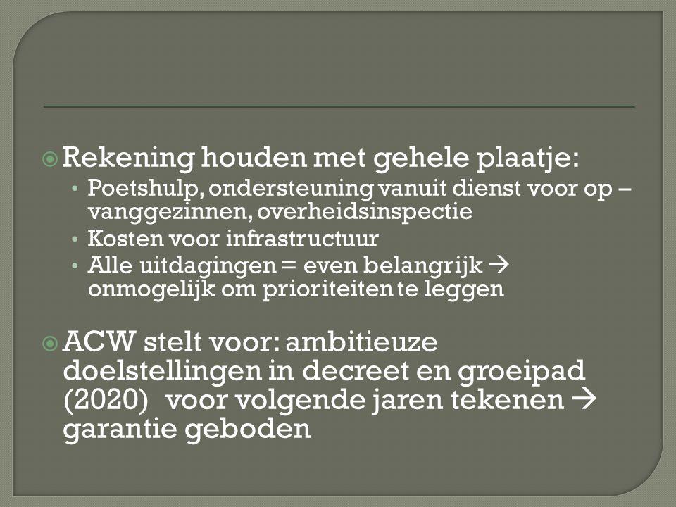  Rekening houden met gehele plaatje: Poetshulp, ondersteuning vanuit dienst voor op – vanggezinnen, overheidsinspectie Kosten voor infrastructuur Alle uitdagingen = even belangrijk  onmogelijk om prioriteiten te leggen  ACW stelt voor: ambitieuze doelstellingen in decreet en groeipad (2020) voor volgende jaren tekenen  garantie geboden