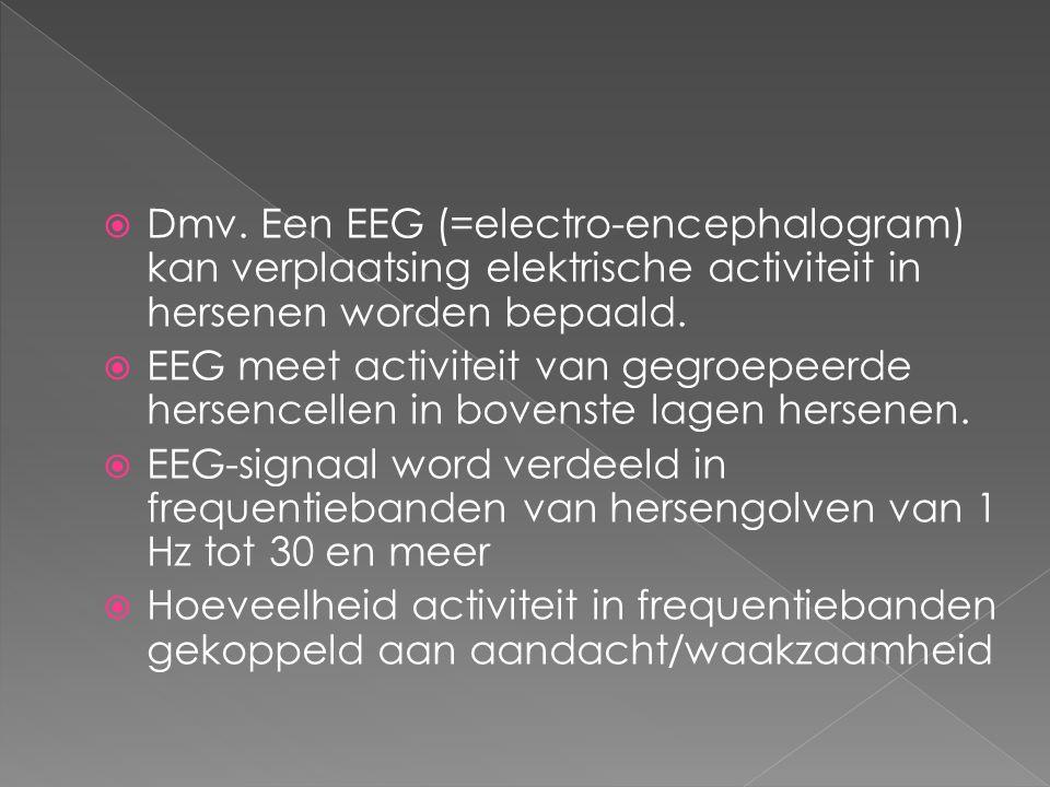  Inhoud: Bongers, L., Bink, M.&van Nieuwenhuizen, Ch.(2011).