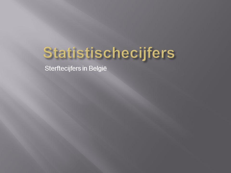 Sterftecijfers in België