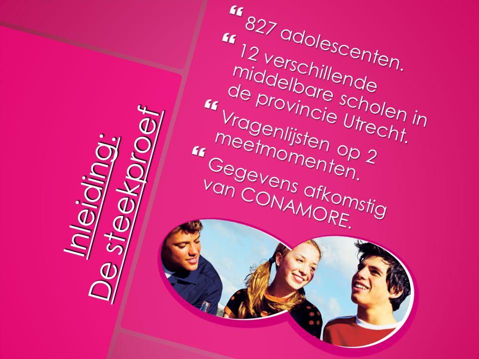 Inleiding: De steekproef  827 adolescenten.  12 verschillende middelbare scholen in de provincie Utrecht.  Vragenlijsten op 2 meetmomenten.  Gegev