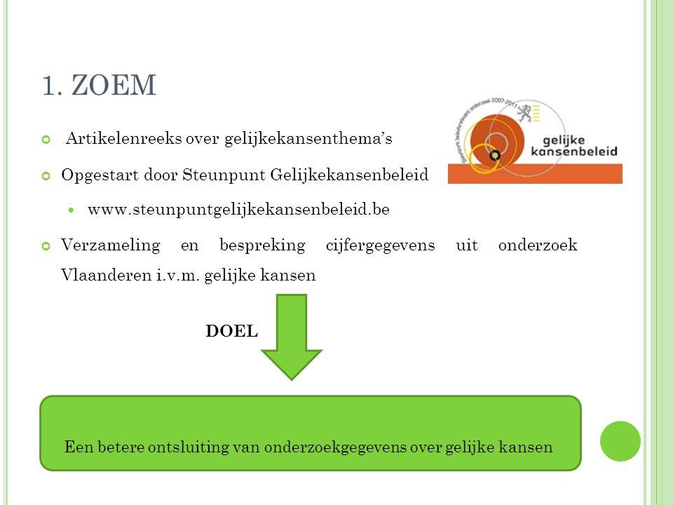1. ZOEM DOEL Artikelenreeks over gelijkekansenthema's Opgestart door Steunpunt Gelijkekansenbeleid www.steunpuntgelijkekansenbeleid.be Verzameling en