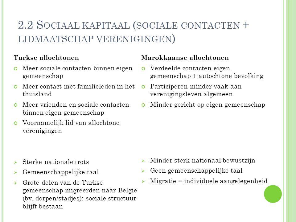 2.2 S OCIAAL KAPITAAL ( SOCIALE CONTACTEN + LIDMAATSCHAP VERENIGINGEN ) Turkse allochtonen Meer sociale contacten binnen eigen gemeenschap Meer contac
