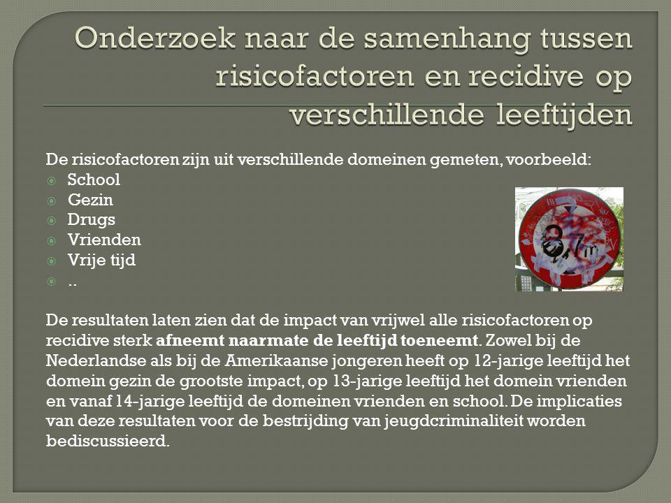  1.396 Nederlandse jongeren (1.156 jongens en 240 meisjes) in de leeftijd van 12 tot 18 jaar, die al eerder moesten voorkomen vanwege een strafbaar feit.