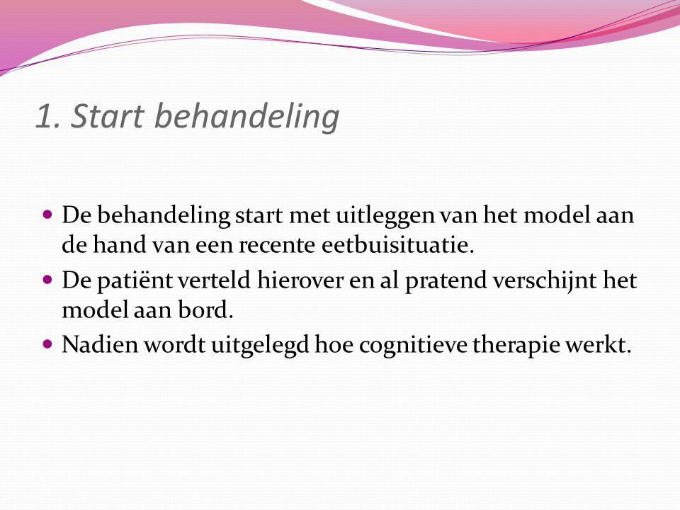 1. Start behandeling De behandeling start met uitleggen van het model aan de hand van een recente eetbuisituatie. De patiënt verteld hierover en al pr