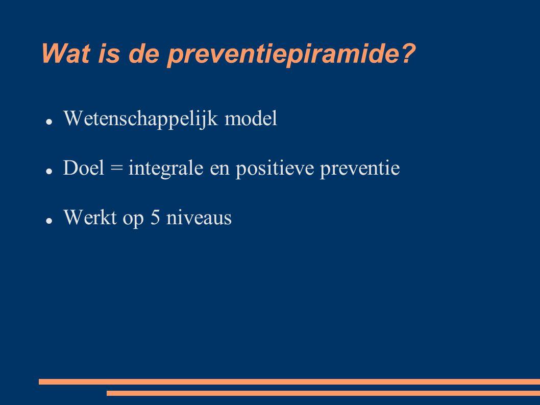 Wat is de preventiepiramide.