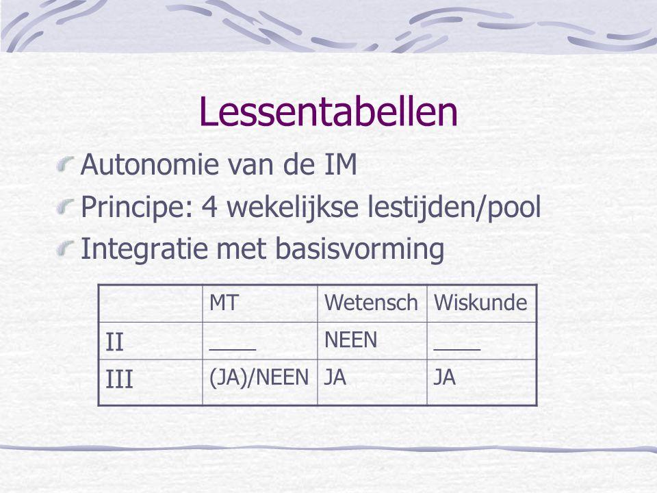 Lessentabellen Autonomie van de IM Principe: 4 wekelijkse lestijden/pool Integratie met basisvorming MTWetenschWiskunde II ____NEEN____ III (JA)/NEENJA