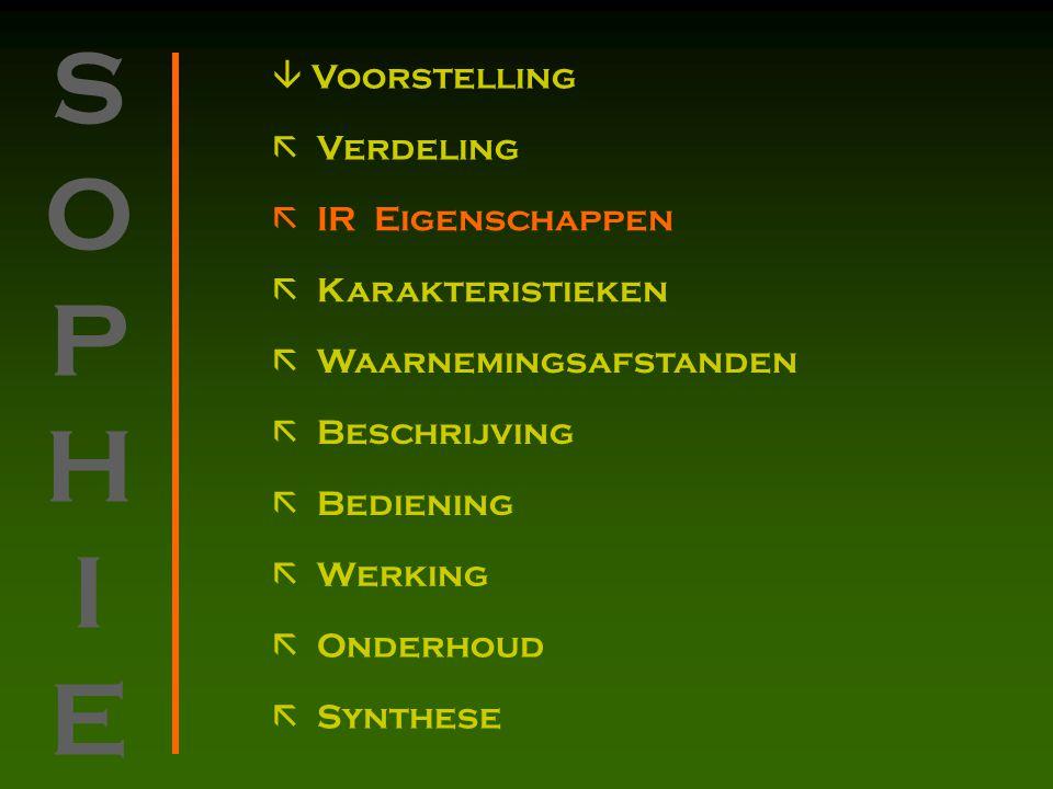  Voorstelling  Verdeling  IR Eigenschappen  Karakteristieken  Waarnemingsafstanden  Beschrijving  Bediening  Werking  Onderhoud  Synthese SOPHIESOPHIE