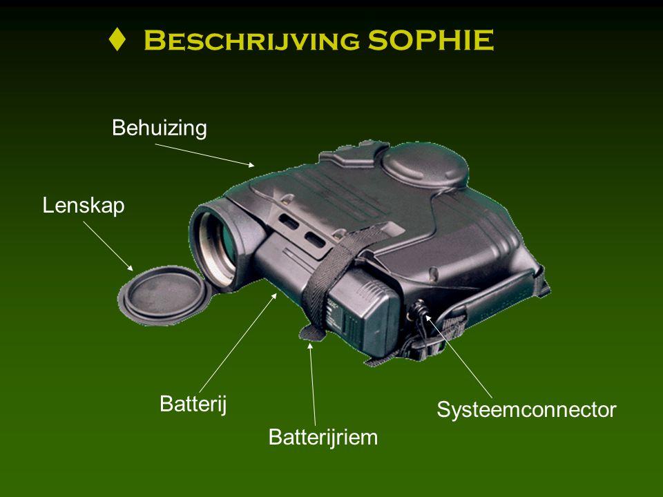  Beschrijving SOPHIE Batterij Behuizing Batterijriem Systeemconnector Lenskap