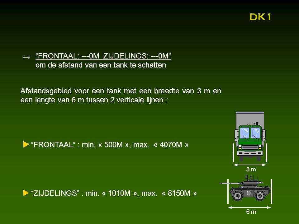  FRONTAAL: ---0M ZIJDELINGS: ---0M om de afstand van een tank te schatten 3 m 6 m Afstandsgebied voor een tank met een breedte van 3 m en een lengte van 6 m tussen 2 verticale lijnen :  FRONTAAL : min.