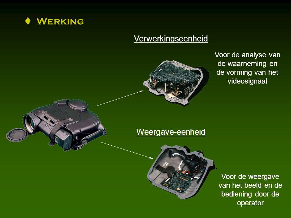 Verwerkingseenheid Weergave-eenheid Voor de weergave van het beeld en de bediening door de operator Voor de analyse van de waarneming en de vorming van het videosignaal  Werking