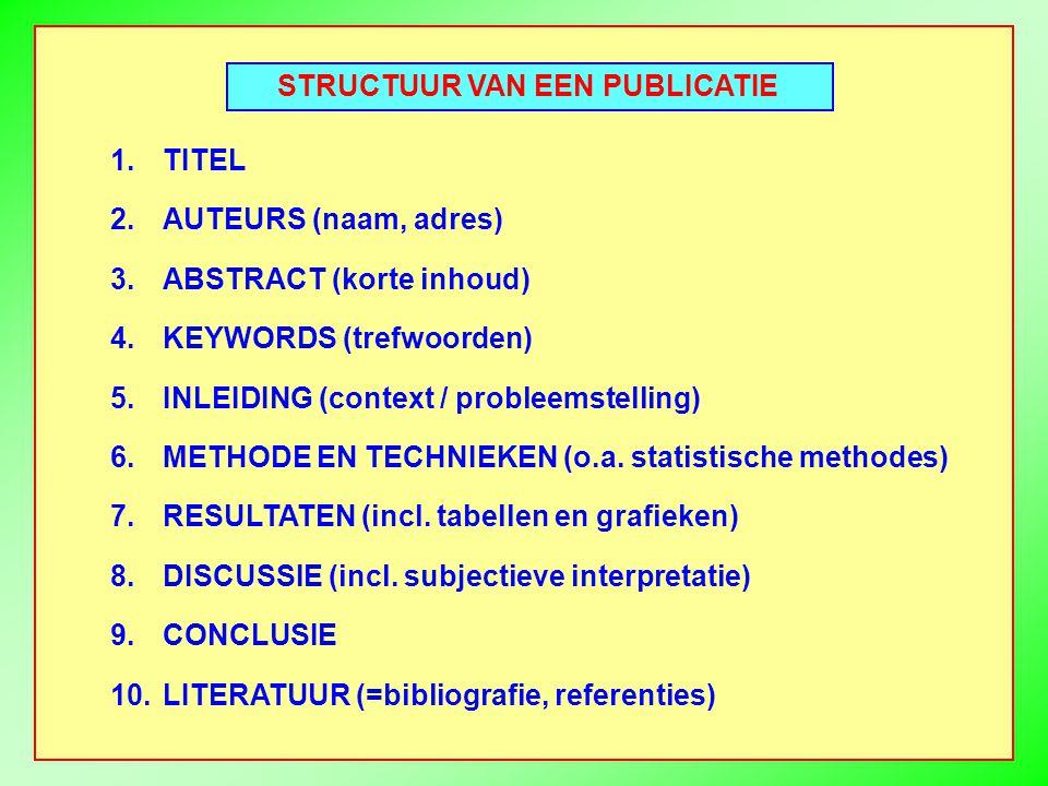 STRUCTUUR VAN EEN PUBLICATIE 1.TITEL 2.AUTEURS (naam, adres) 3.ABSTRACT (korte inhoud) 4.KEYWORDS (trefwoorden) 5.INLEIDING (context / probleemstelling) 6.METHODE EN TECHNIEKEN (o.a.