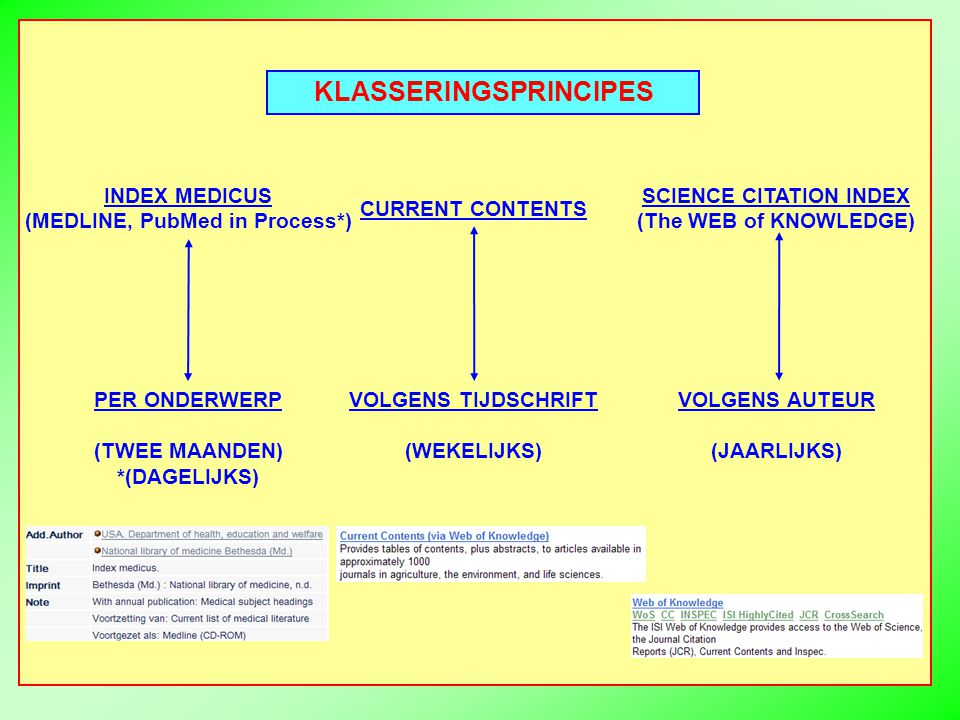KLASSERINGSPRINCIPES INDEX MEDICUS (MEDLINE, PubMed in Process*) CURRENT CONTENTS SCIENCE CITATION INDEX (The WEB of KNOWLEDGE) PER ONDERWERP (TWEE MAANDEN) *(DAGELIJKS) VOLGENS TIJDSCHRIFT (WEKELIJKS) VOLGENS AUTEUR (JAARLIJKS)