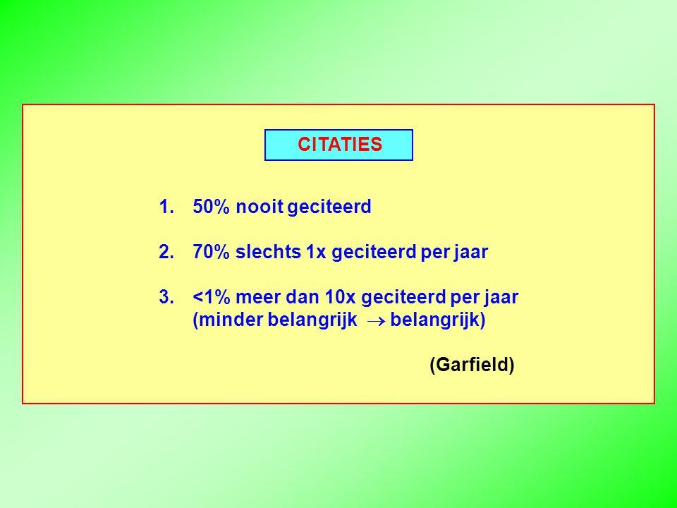 CITATIES 1.50% nooit geciteerd 2.70% slechts 1x geciteerd per jaar 3.<1% meer dan 10x geciteerd per jaar (minder belangrijk  belangrijk) (Garfield)