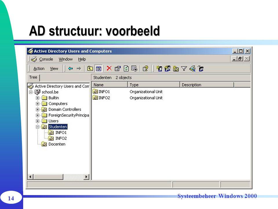14 Systeembeheer Windows 2000 AD structuur: voorbeeld