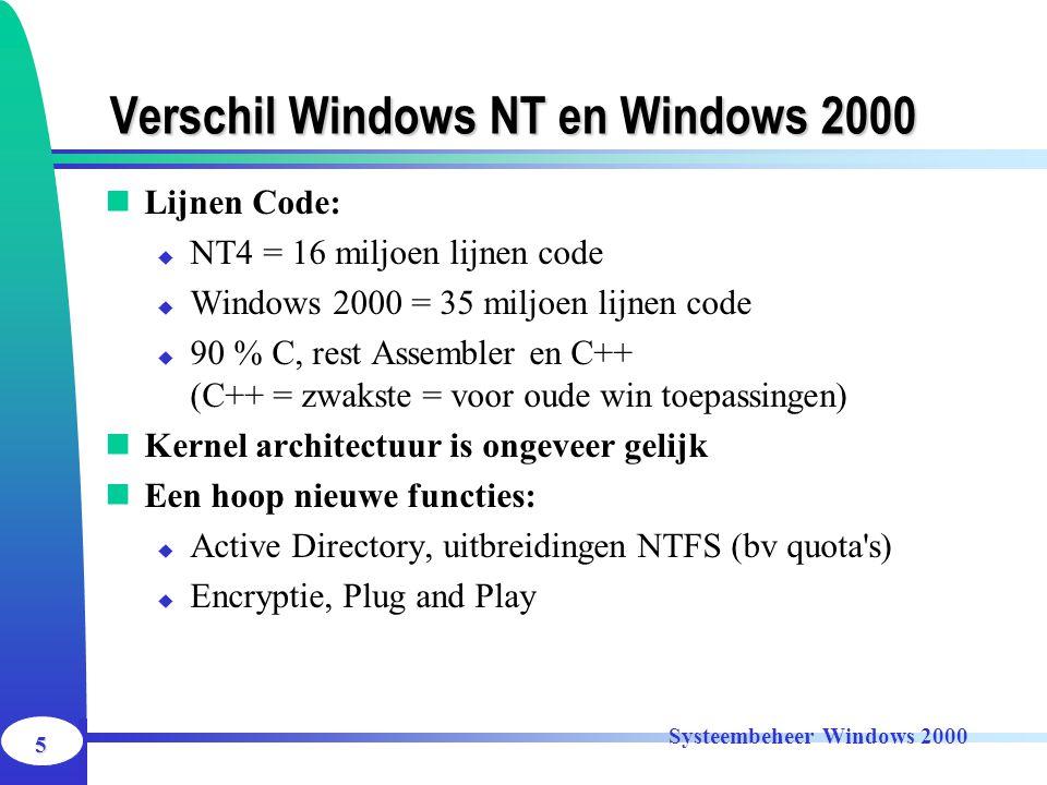 5 Systeembeheer Windows 2000 Verschil Windows NT en Windows 2000 Lijnen Code:  NT4 = 16 miljoen lijnen code  Windows 2000 = 35 miljoen lijnen code 