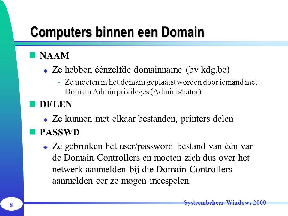 8 Systeembeheer Windows 2000 Computers binnen een Domain NAAM  Ze hebben éénzelfde domainname (bv kdg.be) -Ze moeten in het domain geplaatst worden d