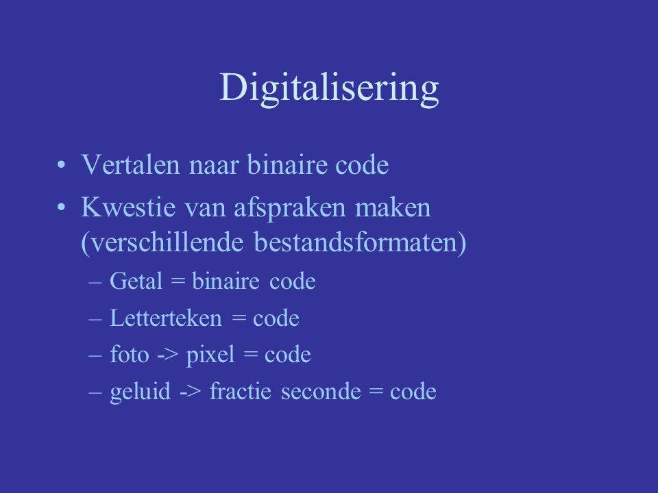 Toepassingen Videotex Elektronische post Digitale televisie Digitale fotografie VOD Pay-per-view Videoconferencing