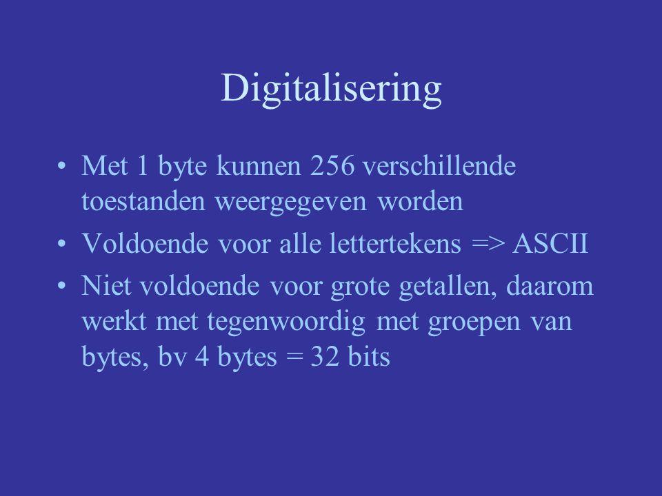 videotex Niet belangrijk geworden -> belemmeringen: –te hoge kosten –niet kunnen meenemen van informatie –dienstenaanbod is te klein Franse minitel -> wel belangrijk