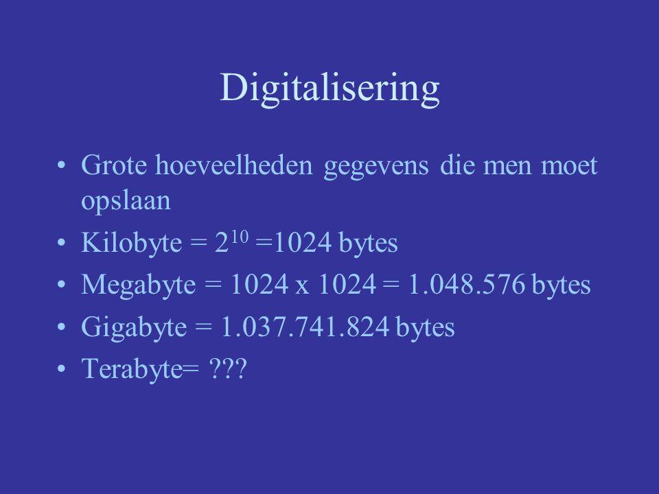 Digitalisering Grote hoeveelheden gegevens die men moet opslaan Kilobyte = 2 10 =1024 bytes Megabyte = 1024 x 1024 = 1.048.576 bytes Gigabyte = 1.037.741.824 bytes Terabyte= ???