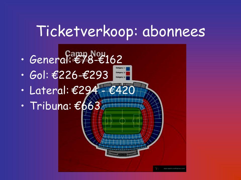 Ticketverkoop: abonnees General: €78-€162 Gol: €226-€293 Lateral: €294 - €420 Tribuna: €663
