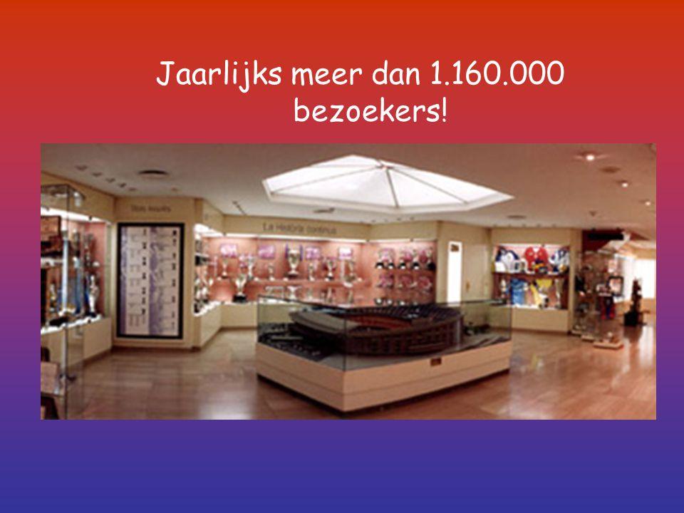 Jaarlijks meer dan 1.160.000 bezoekers!