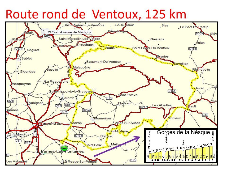 Route rond de Ventoux, 125 km Gorges de la Nésque