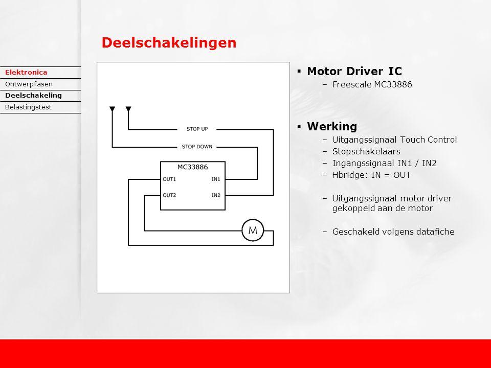 Deelschakelingen  Motor Driver IC –Freescale MC33886  Werking –Uitgangssignaal Touch Control –Stopschakelaars –Ingangssignaal IN1 / IN2 –Hbridge: IN = OUT –Uitgangssignaal motor driver gekoppeld aan de motor –Geschakeld volgens datafiche Elektronica Ontwerpfasen Deelschakeling Belastingstest