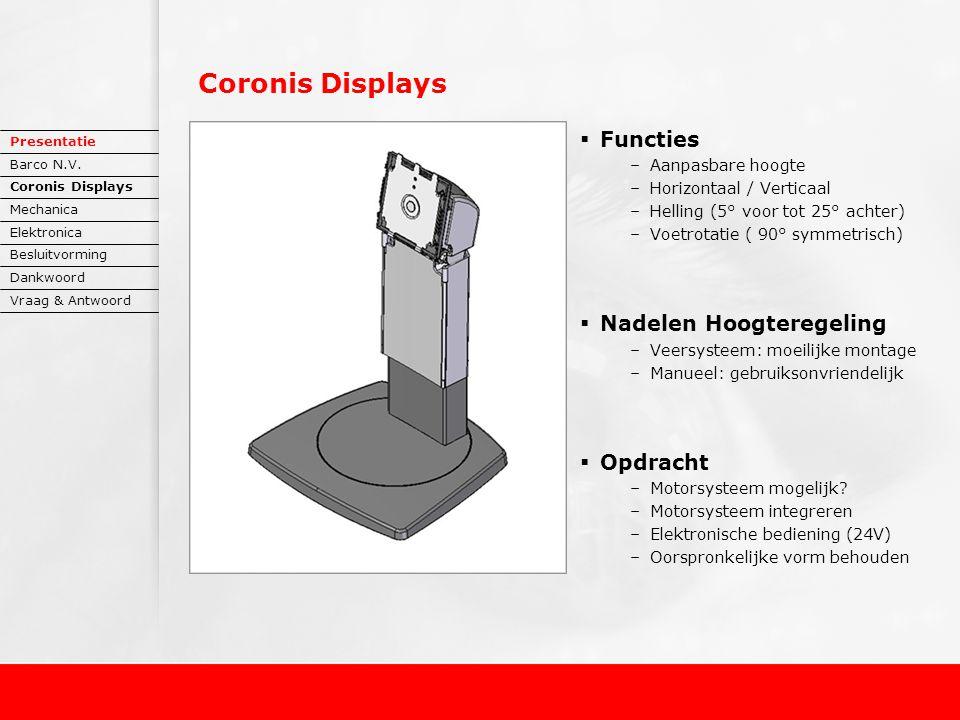 Coronis Displays  Functies –Aanpasbare hoogte –Horizontaal / Verticaal –Helling (5° voor tot 25° achter) –Voetrotatie ( 90° symmetrisch)  Nadelen Hoogteregeling –Veersysteem: moeilijke montage –Manueel: gebruiksonvriendelijk  Opdracht –Motorsysteem mogelijk.