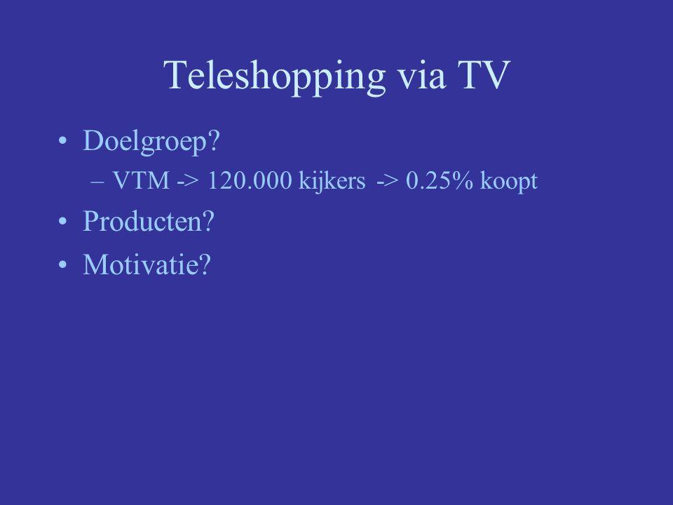 Teleshopping via TV Doelgroep? –VTM -> 120.000 kijkers -> 0.25% koopt Producten? Motivatie?