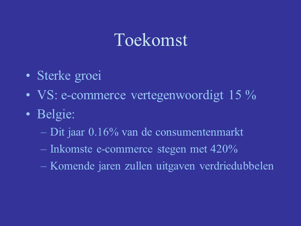 Toekomst Sterke groei VS: e-commerce vertegenwoordigt 15 % Belgie: –Dit jaar 0.16% van de consumentenmarkt –Inkomste e-commerce stegen met 420% –Komen