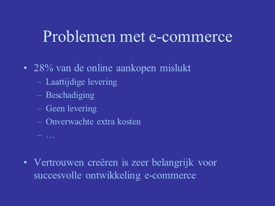 Problemen met e-commerce 28% van de online aankopen mislukt –Laattijdige levering –Beschadiging –Geen levering –Onverwachte extra kosten –… Vertrouwen