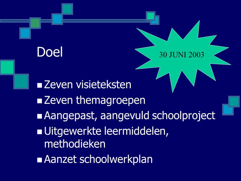 Doel Zeven visieteksten Zeven themagroepen Aangepast, aangevuld schoolproject Uitgewerkte leermiddelen, methodieken Aanzet schoolwerkplan 30 JUNI 2003