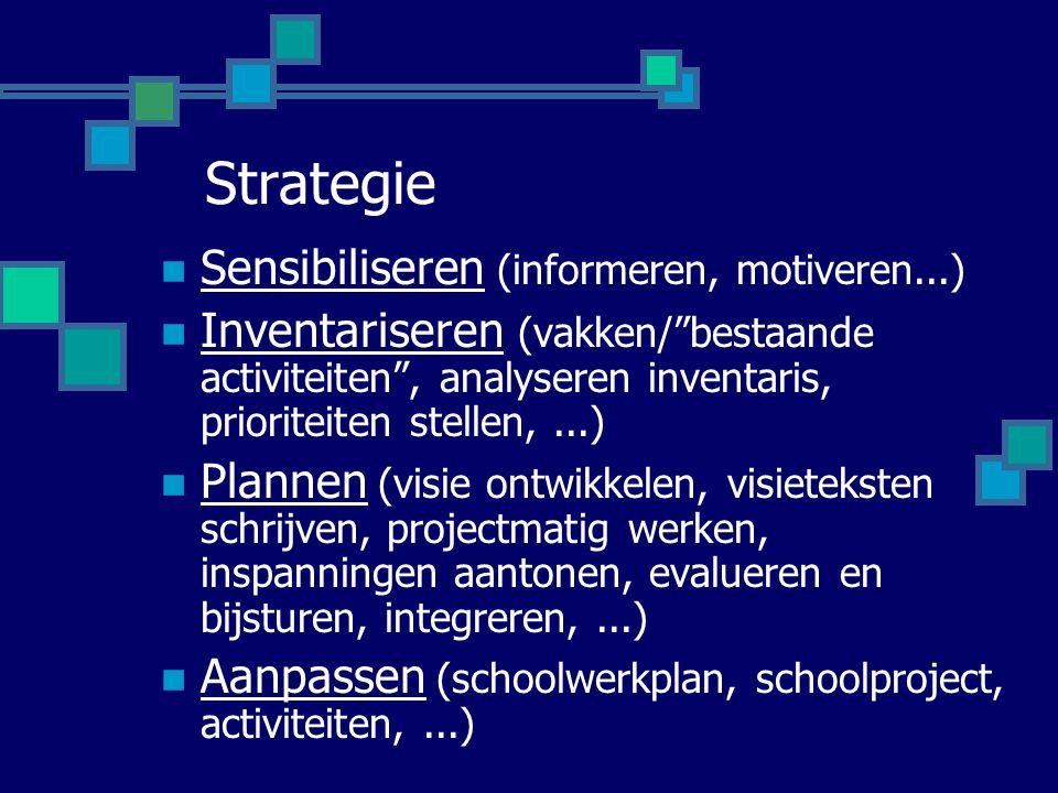 Strategie Sensibiliseren (informeren, motiveren...) Inventariseren (vakken/ bestaande activiteiten , analyseren inventaris, prioriteiten stellen,...) Plannen (visie ontwikkelen, visieteksten schrijven, projectmatig werken, inspanningen aantonen, evalueren en bijsturen, integreren,...) Aanpassen (schoolwerkplan, schoolproject, activiteiten,...)
